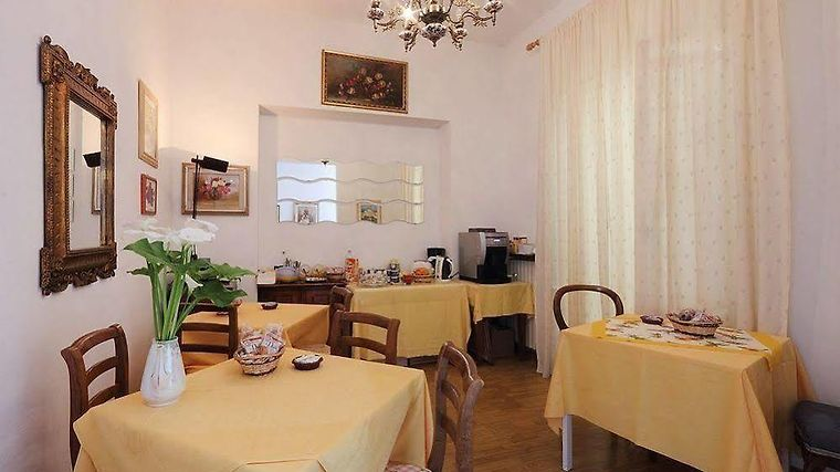 HOTEL SOGGIORNO SOGNA FIRENZE FLORENCE 2* (Italy) - from US$ 70 | BOOKED